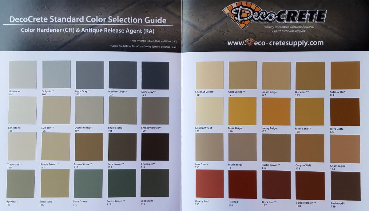 Color Hardender Chart