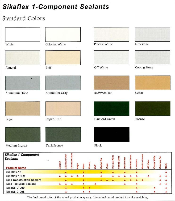 Np1 Color Chart Np1 Colors Chart Erkal Jonathandedecker Com Ayucar