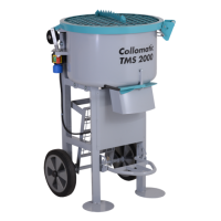 Collomix Heavy Duty Portable Compact Mixer TMS 2000